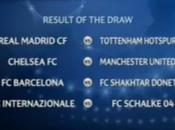 UEFA Champions League 2011 Quarter-Final Draw