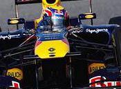 Webber Fastest Pre-Season Testing Barcelona,