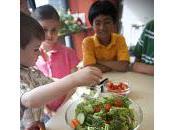 Getting Kids Veggies What