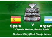 Davis Final Preview: Argentina Spain