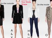 Wear Column Colour Your Body Shape