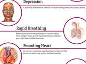 Interactive Infographic Learn More About Symptoms Stress Your Body