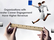 Organizations with Greater Career Engagement Have Higher Revenue