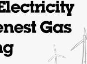 John Lewis Voucher When Switch 100% Green Electricity with Ecotricity