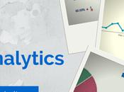 Installing Google Analytics Magento, Joomla, Drupal non-CMS Websites.