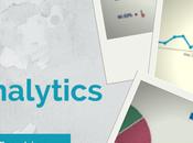 Google Analytics E-Commerce Tracking Explained