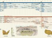 Infographic: Genealogy Baseball Teams