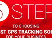 Steps Choosing Best Tracking Solution Your Business