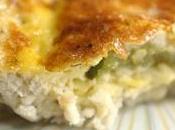 Carb Cauliflower Crust Bacon Zucchini Quiche