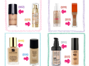 Splurge Save Beauty Products Dupes