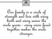 Family Strength