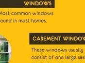 Window Decisions Your House Build Infographic