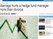 Research Says... Divorce Marriage Deal!