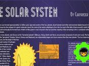 Solar System (Infographic)