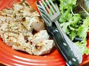 Lemongrass Coconut Milk Chicken
