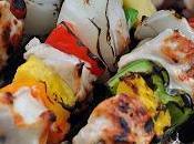 Recipe Chicken Kabab