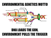 Part Epigenetics