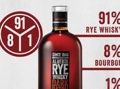 Booze Review Alberta Dark Batch Whisky