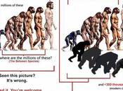 Common Creationist Misconception About Human Evolution Fixed
