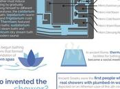 Bathroom Infographic