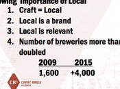 Craft Brew Alliance Search 'Local'