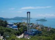Most Thrilling Rides Ocean Park Hong Kong