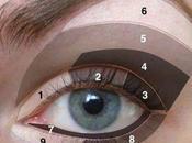 Makeup: Tips