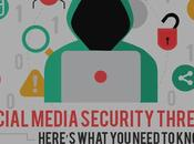Social Media Security Threats #Infographic