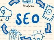 Want Success with Local SEO? Look Picture