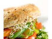 Business Ideas: Healthy Fast Food