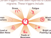 Migraine Headaches Trying Find Relief?