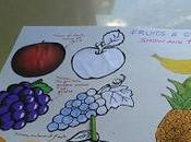 Teach Fruits Colors Kindergarten Kids?