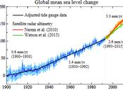 James Hansen Human Warming Pushing Seas Toward Exponential Rise Several Meters This Century