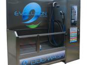 Spring Brings Model, eCommerce Store Website Evolution Wash