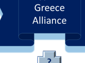Israel-Greece-Cyprus Alliance Mideast/EastMed Game Changer