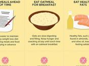 Dieting Secrets Body Desire [Infographic]