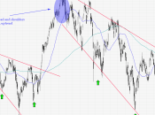 Dilemma Dynamic Patterns