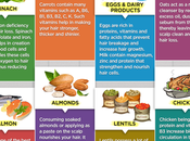 Foods Stop Hair Loss [Infographic]