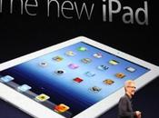 iPad Launched (finally): What People Think?