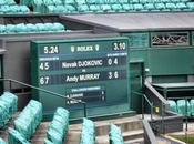 #Wimbledon, It's Time Post This Again…