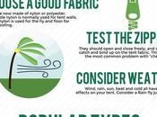 Choose Right Type Tent [Infographic]