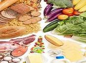 Problems with American Dietary Guidelines