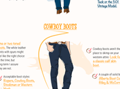 Dress Western [Infographic]