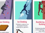 Rock Climbing Essentials [Infographic]
