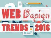 Design Trends WordPress 2016