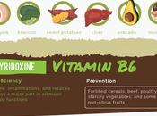 Potent Vitamins Younger Healthier Skin