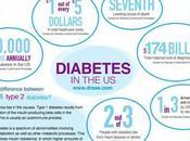 Reverse Diabetes Naturally Vikram CHauhan