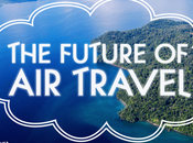 Future Travel