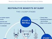 Sleep Like Champion