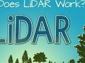 Introduction Lidar Workshop